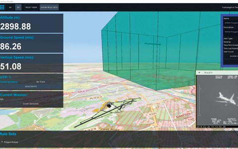 Case Study:  Improved situational awareness at Farnborough International Airshow 2018
