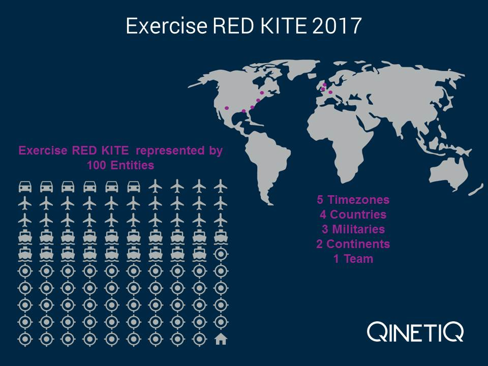 Infographic with Red Kite exercise stats and facts