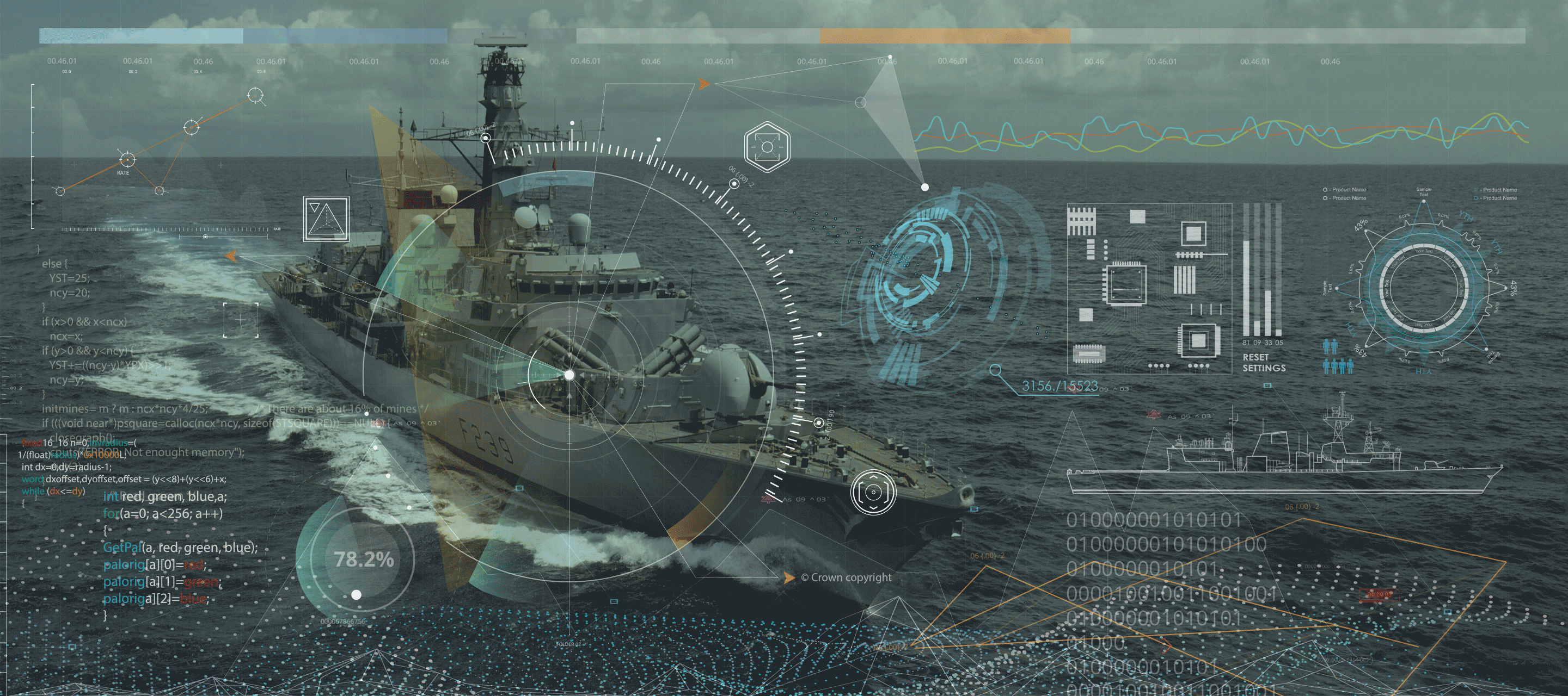 Testing emerging technologies for live naval combat